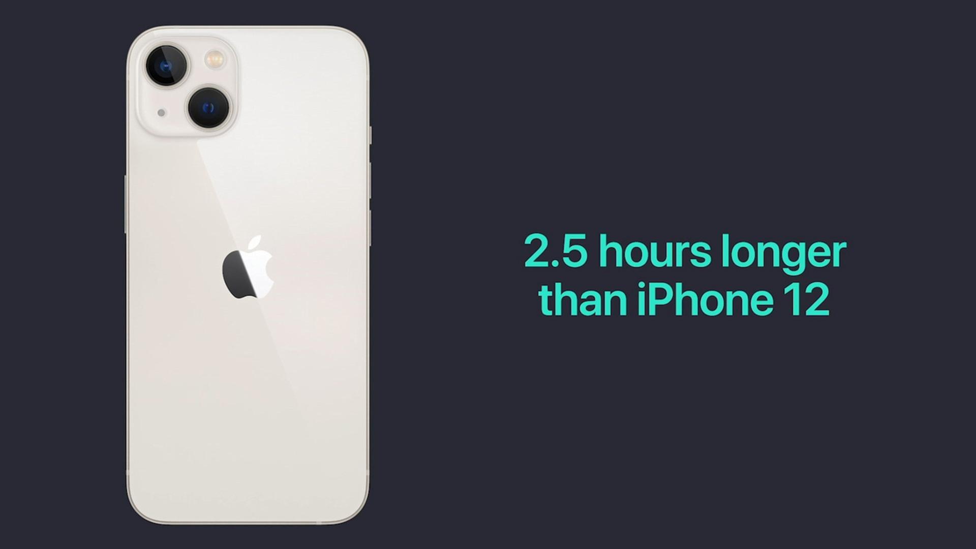 iPhone 13 mini купить