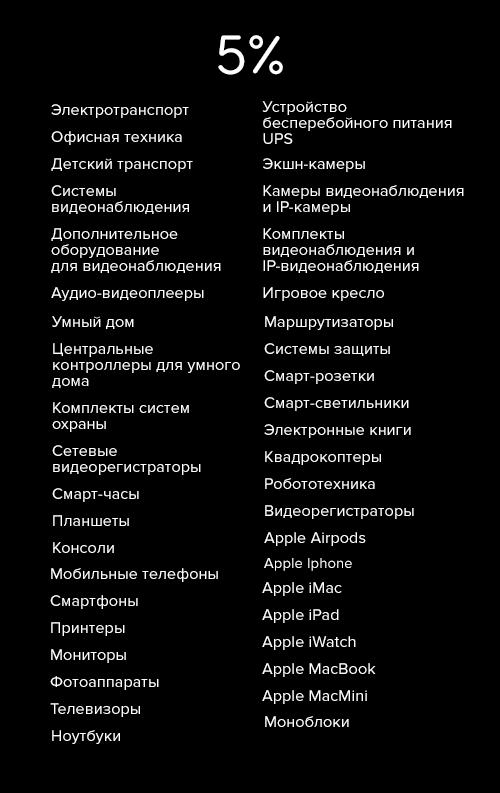 cashback-plashka-5%ru.png