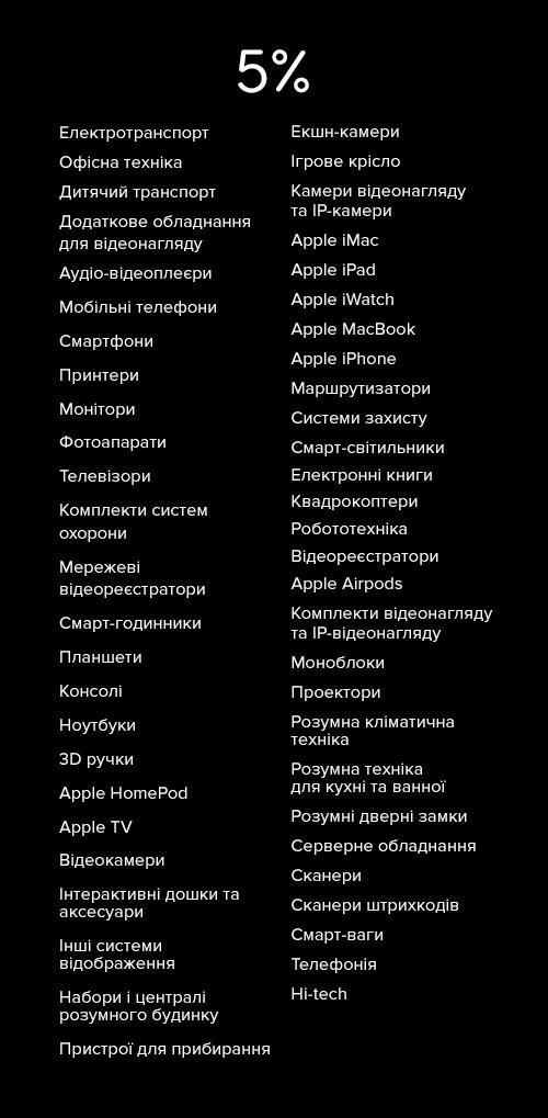 cashback-plashka-ua.png