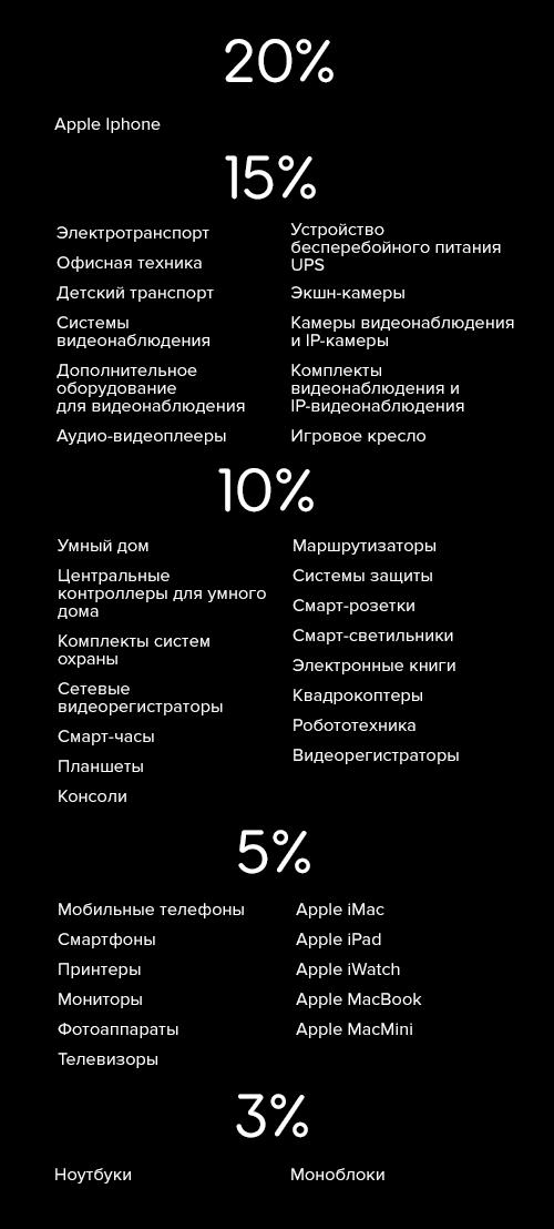 cashback-ru (4).png